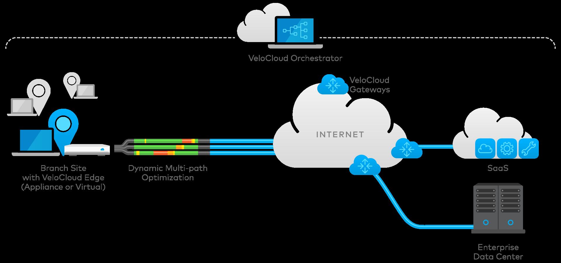 CentraCom Fiber Network